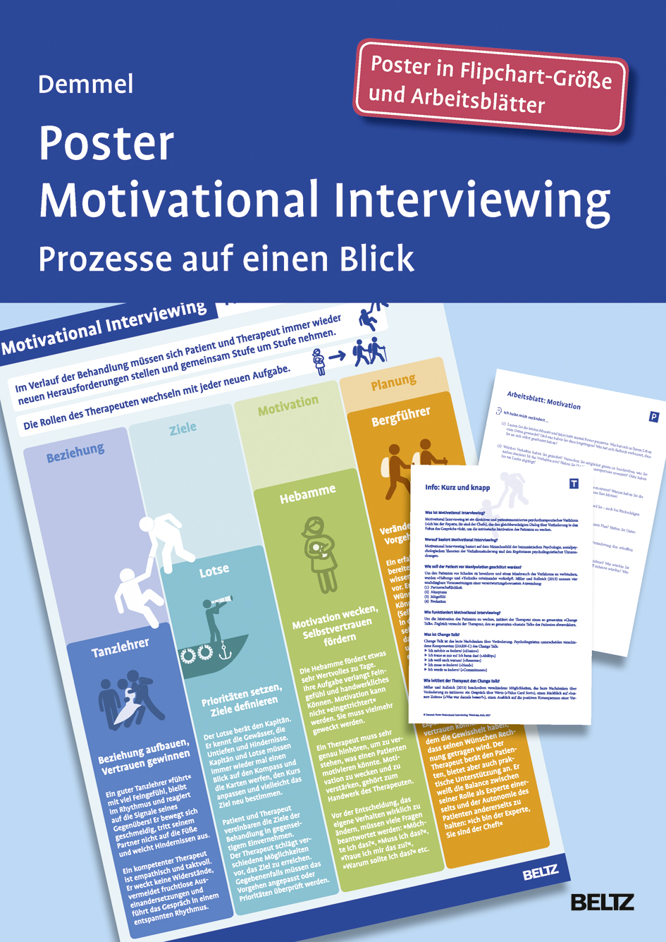Poster Motivational Interviewing - Prozesse auf einen Blick. Poster ...